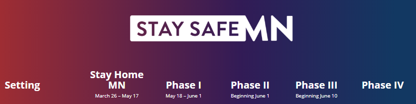 Stay Safe Graphic